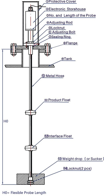 oil tank level gauge  u0026 sensor  u0026 monitor  u0026 indicator